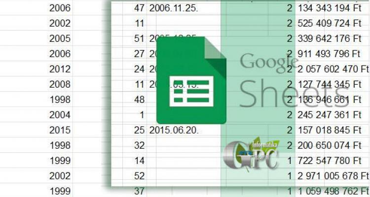 Google Sheets - Google táblázatkezelés, túl az Excel-en