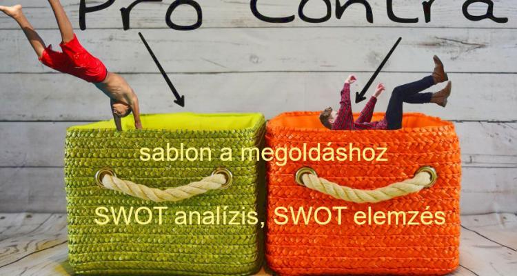 Swot analízis + swot sablon