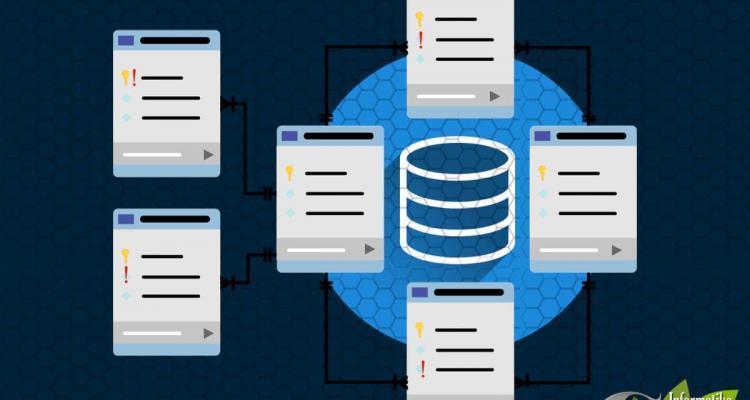 indexelés az adatbázisban, az adattáblákban