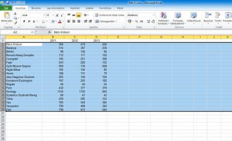 Sormagasság állítás Excel munkafüzetben